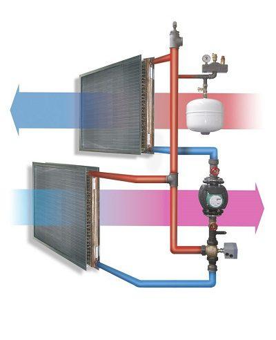 Lüftungstechnik mit Kreislaufverbund-System